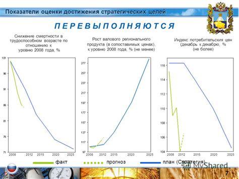 Доля потерь тепловой энергии в суммарном объеме отпуска тепловой энергии стр. 38