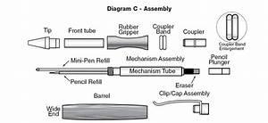 Ballpoint Pen Parker Pic  Ballpoint Pen Mechanism