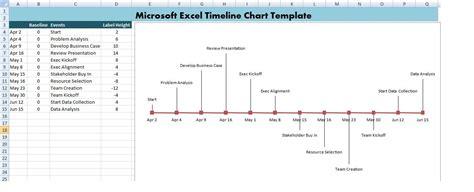microsoft excel timeline chart template xls ferramentas
