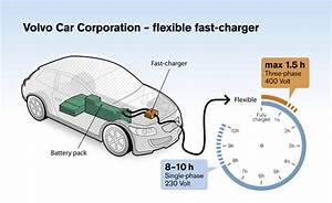 Car Charging Stations That Take Less Than 2 Hours