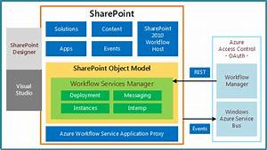 Nintex Workflow With Sharepoint 2013