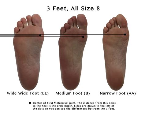 find shoes  fit  foot  guide munro shoes