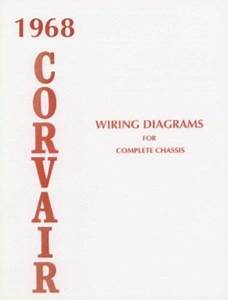 Corvair 1968 Wiring Diagram 68