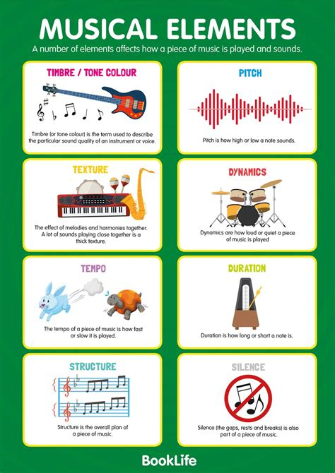 Listen to the following example. Free Musical Elements Poster - BookLife