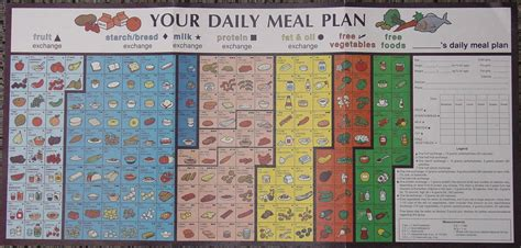 cuisine plan type top diet foods blood type a diet food list