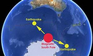 Sudden Major Earthquakes Near Poles