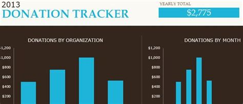 track   charitable contributions