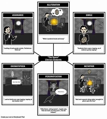 Raven Elements Literary Storyboard Rebeccaray Copy