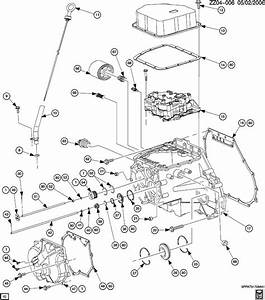 replace transmission filter saturn s series1280x600jpg With saturn automatic transmission problems