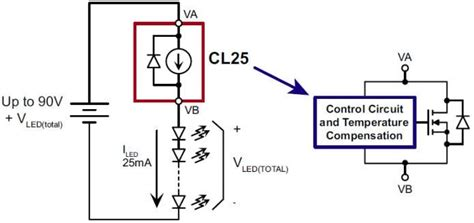 Typical Functional Diagram by Cl25 Constant Current Led Driver Microchip Technology