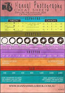 Manual Photography Cheat Sheet Awesome From  Hannah