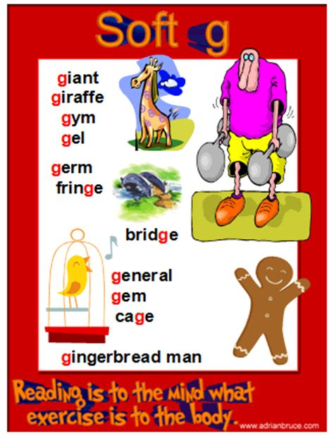 Soft G Phonics Poster  Ideal For Early Reading & Learning Difficulties Students  Free & Printable