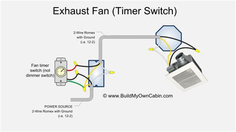 Then you need to attach the fan and light to the cable. Bathroom Fan Wiring Diagram (Fan Timer Switch)