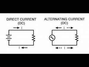 Pin On Comprehensive Basic Electronics Tutorials