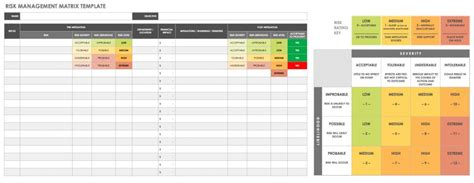 Risk Mitigation Report Template by Risk Mitigation Report Template Gallery Template Design