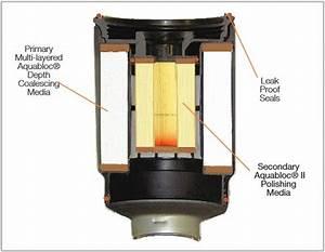 Racor Fuel Filter  2001