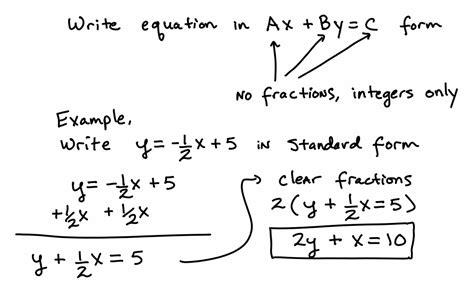 Standard Form Example Geogebra
