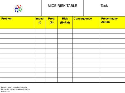 Risk Register Template Risk Register Template Sadamatsu Hp