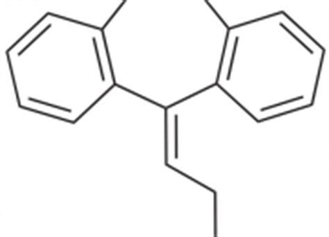 sertraline the full wiki