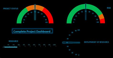 dynamic excel dashboard report automatic update