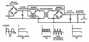 Can Dc Supply Be Used At The Primary Side Of A Transformer