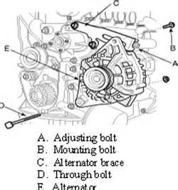 Accent Belt Diagram by 2006 Hyundai Tucson Serpentine Belt Diagram Hyundai