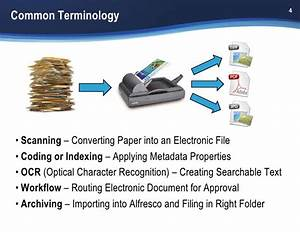 software development workflow process coding best With document scanning and indexing software free