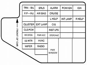 1996 Saturn Sl2 Fuse Panel Diagram