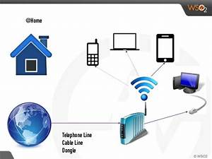 Providing Internet Access via WSO2 Enterprise Mobility Manager