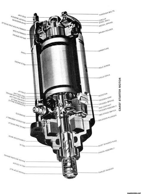 Startmotorbyte MF (3)165 • Maskinisten