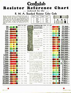Collection Of Automotive Wiring Diagram Color Codes Download