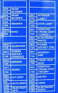 Nissan Skyline R 33 2003 Engine Fuse Box  Block Circuit Breaker Diagram  U00bb Carfusebox