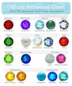 Do You Know Your Birthstone and Its Meaning? - Alberts Pawn