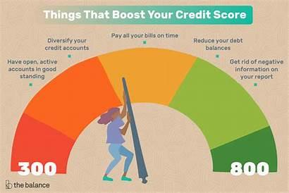 Score Credit Boost Things Repair Report Scores