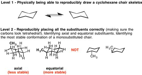Cyclohexane Chair Conformation Wedge Dash by Levels Of Mastery In Organic Chemistry Master Organic