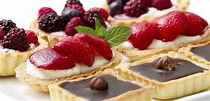 Baking & Pastry Arts Diploma, Certificate Program