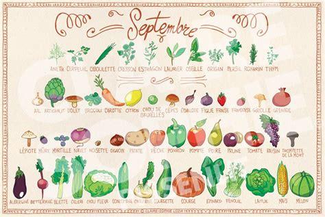 cuisine de saison septembre calendrier de fruits et légumes de saison septembre