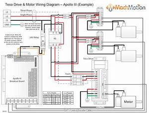 Direct Drive Motor Wiring Diagram