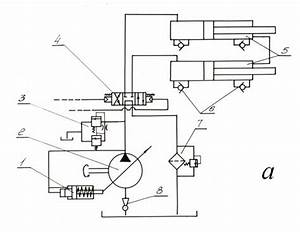 Systems Of Hydraulic Drives