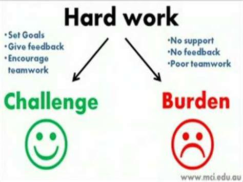 Employee Motivation Quotes Pdf