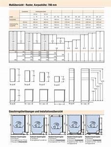 Zimmertüren Maße Norm : k chen unterschrank ma e hausumbau planen ~ Orissabook.com Haus und Dekorationen