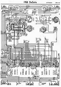 Wiring Diagrams Of 1958 Desoto All Models  U2013 Auto