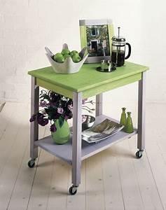 Desserte Pour Cuisine : repeindre ses meubles avec une belle couleur peinture ~ Teatrodelosmanantiales.com Idées de Décoration