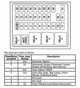 2000 Ford V1 0 Fuse Panel Diagram  2000  Free Engine Image For User Manual Download