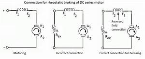 Electric Braking Of Dc Motors