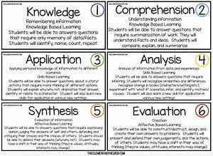 essay knowledge is power in urdu-1