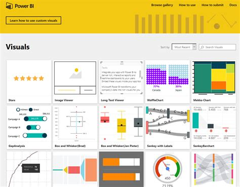 Custom Visuals In Power Bi; Build Whatever You Want Radacad