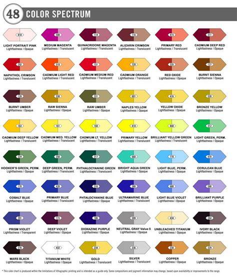 mixing paint colors fenix artist color mixing mixing paint colors liquitex