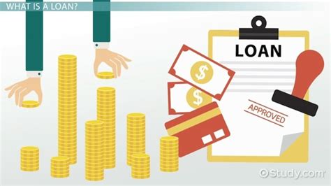 What is a Loan? - Definition, Types, Advantages