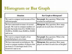 Displaying Data Using Charts And Graphs